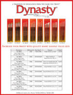 Dynasty Artist Brush Sets (For Decorative & Watercolor Painting)